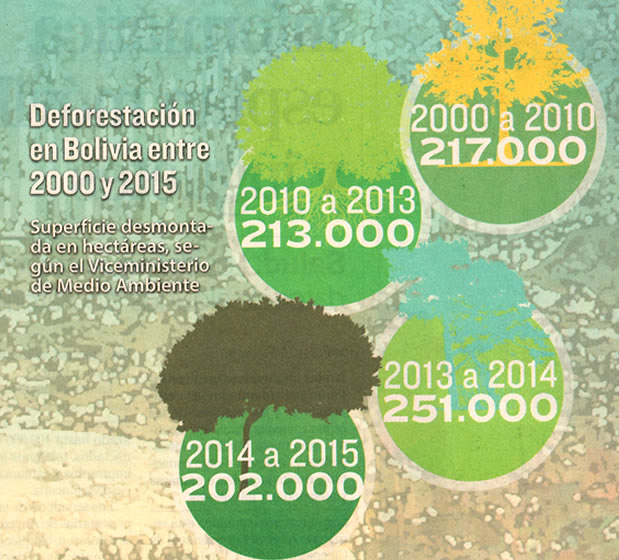 deforestacion-bosques-LARAZON